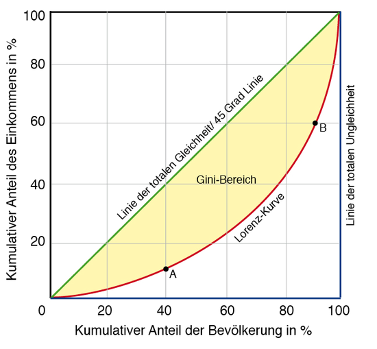 Koeffizient Berechnen : fourierreihe berechnen beispiel 1 mathe nachhilfe ~ Themetempest.com Abrechnung