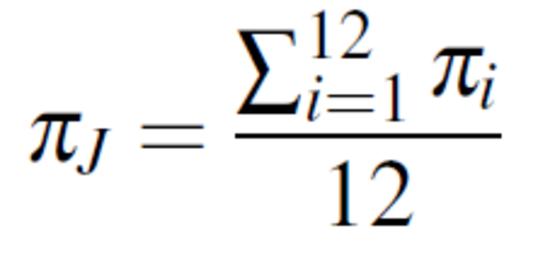 Berechnungsmethoden Vwl Basiswissen Für Nicht ökonominnen